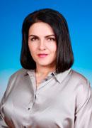 Информация о Кувычко Анне Александровне